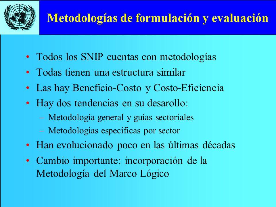 Metodologías de formulación y evaluación