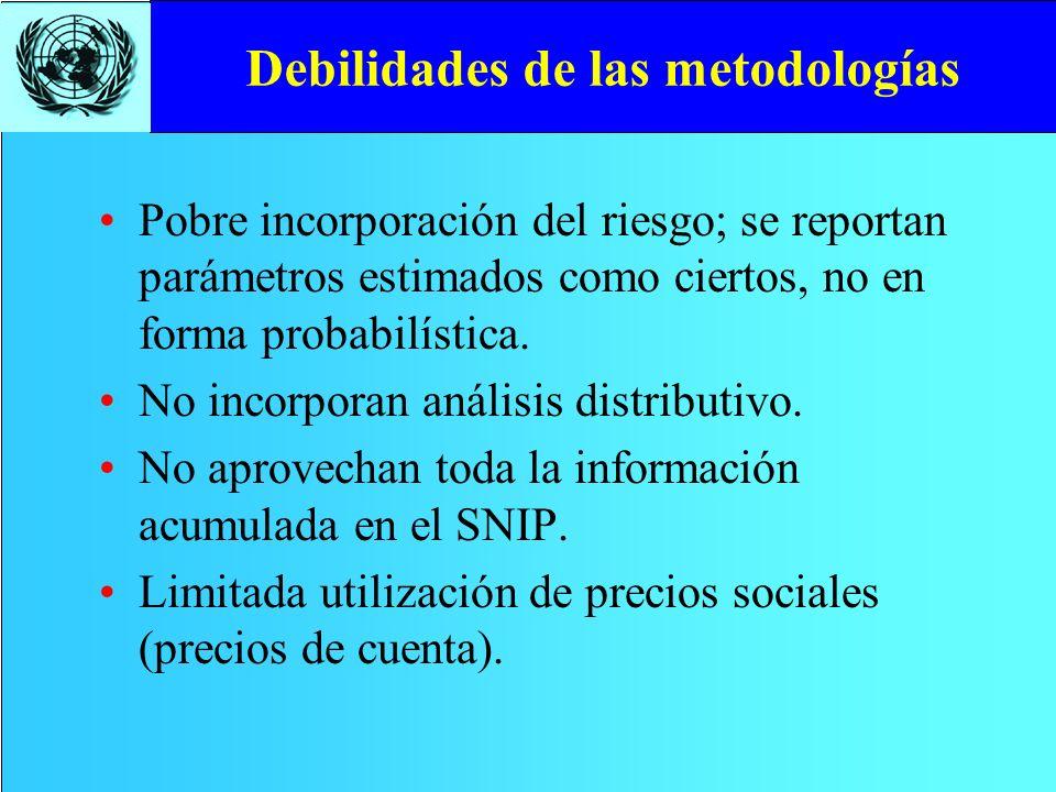 Debilidades de las metodologías