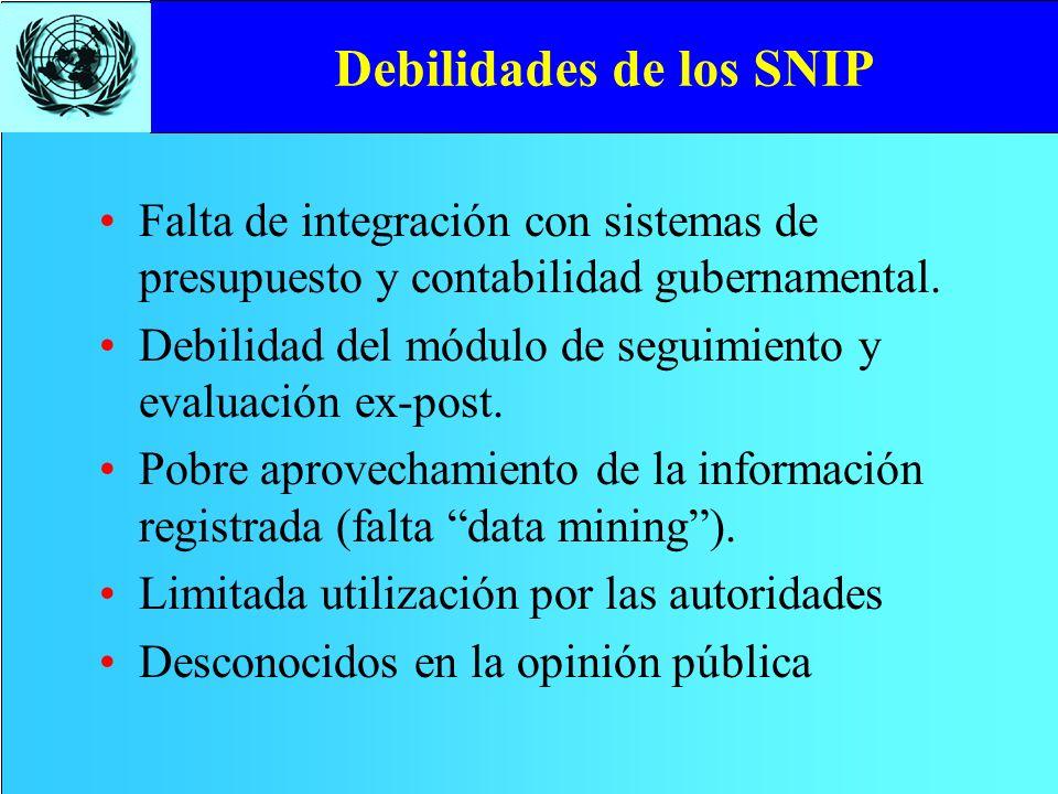 Debilidades de los SNIP