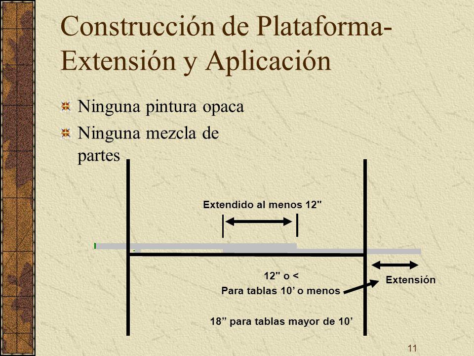 Construcción de Plataforma- Extensión y Aplicación