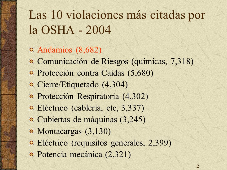 Las 10 violaciones más citadas por la OSHA - 2004