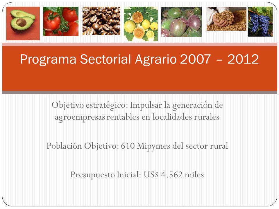 Programa Sectorial Agrario 2007 – 2012