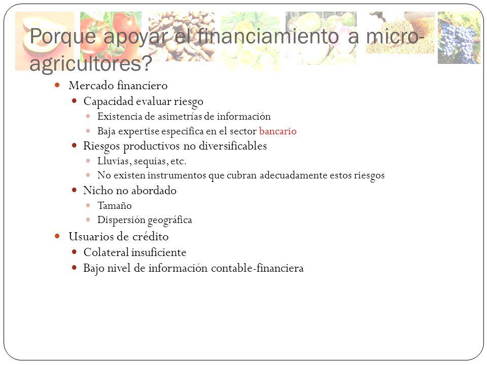 Porque apoyar el financiamiento a micro-agricultores