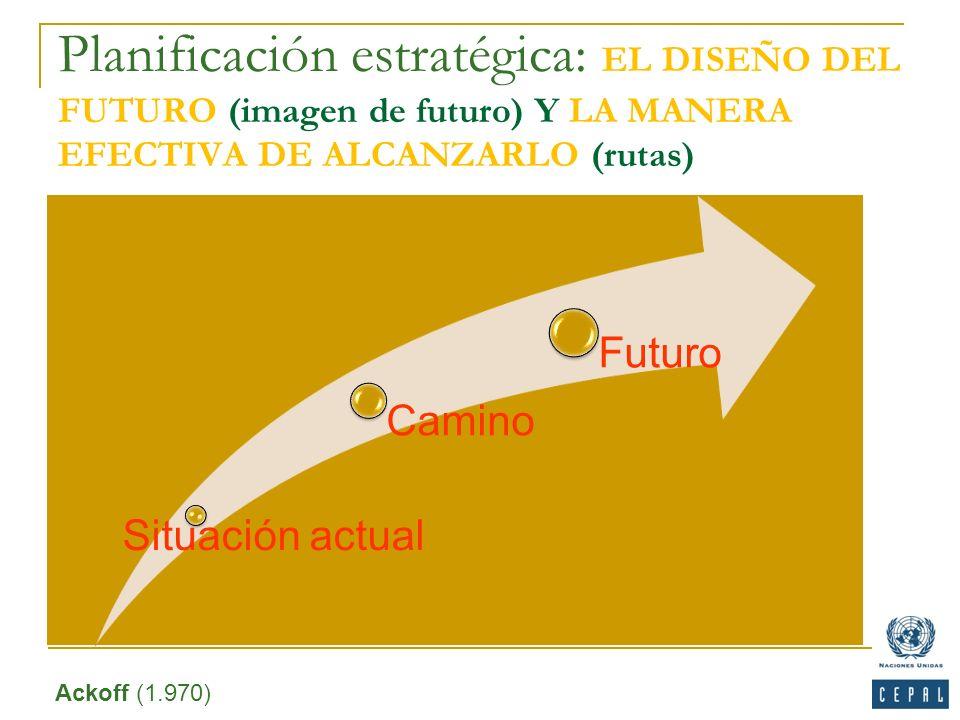 Planificación estratégica: EL DISEÑO DEL FUTURO (imagen de futuro) Y LA MANERA EFECTIVA DE ALCANZARLO (rutas)
