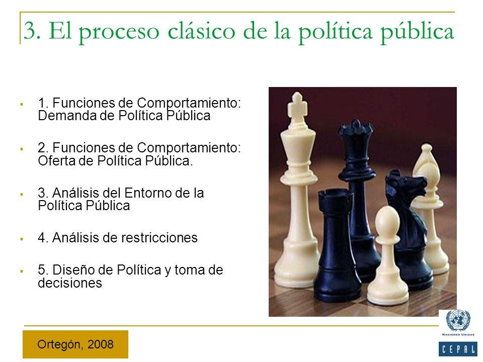 3. El proceso clásico de la política pública