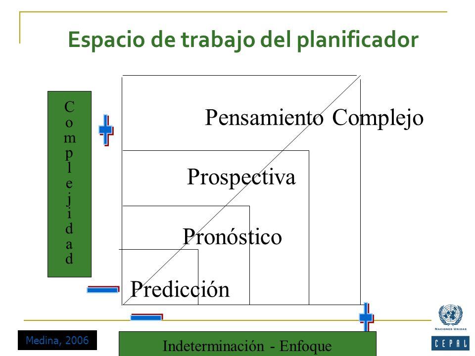 Espacio de trabajo del planificador
