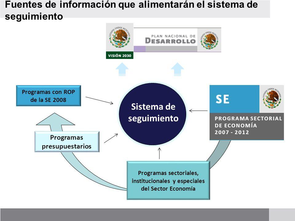 Fuentes de información que alimentarán el sistema de seguimiento