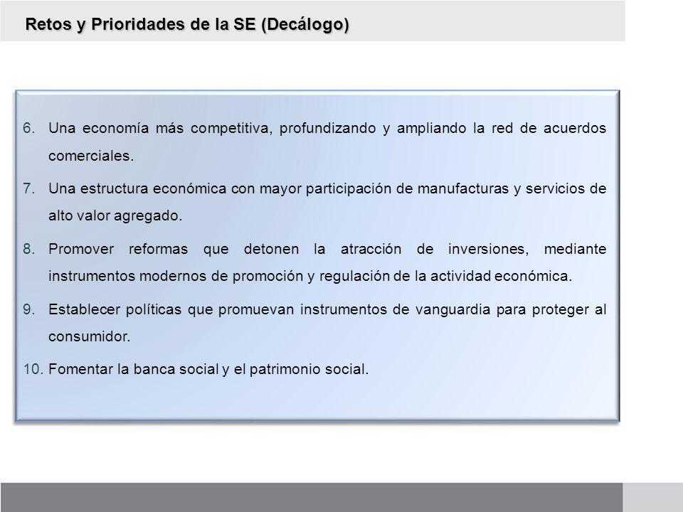 Retos y Prioridades de la SE (Decálogo)