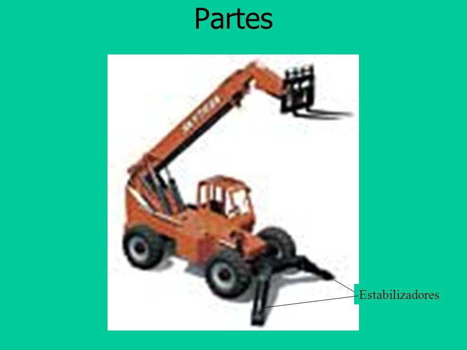 Partes Estabilizadores