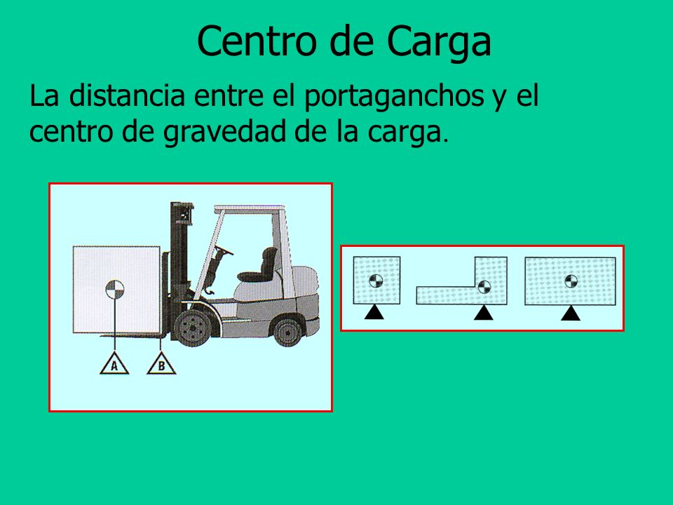 Centro de Carga La distancia entre el portaganchos y el centro de gravedad de la carga. Illustration of load center and center of gravity.
