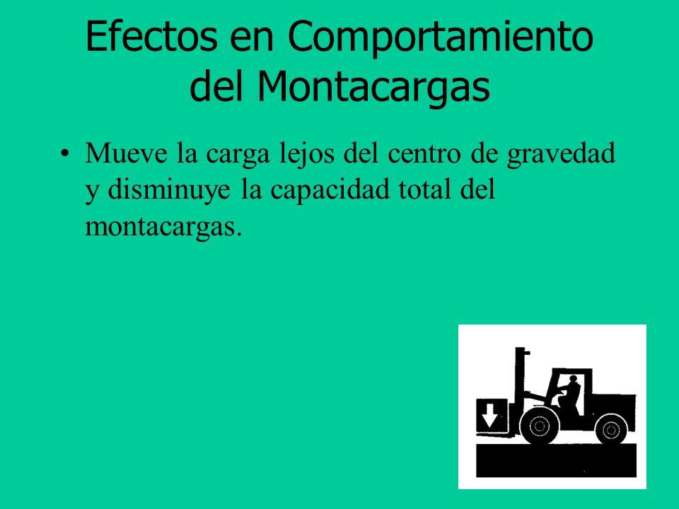 Efectos en Comportamiento del Montacargas