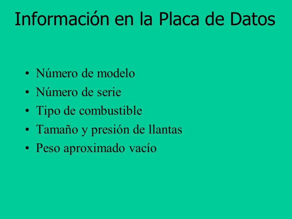 Información en la Placa de Datos