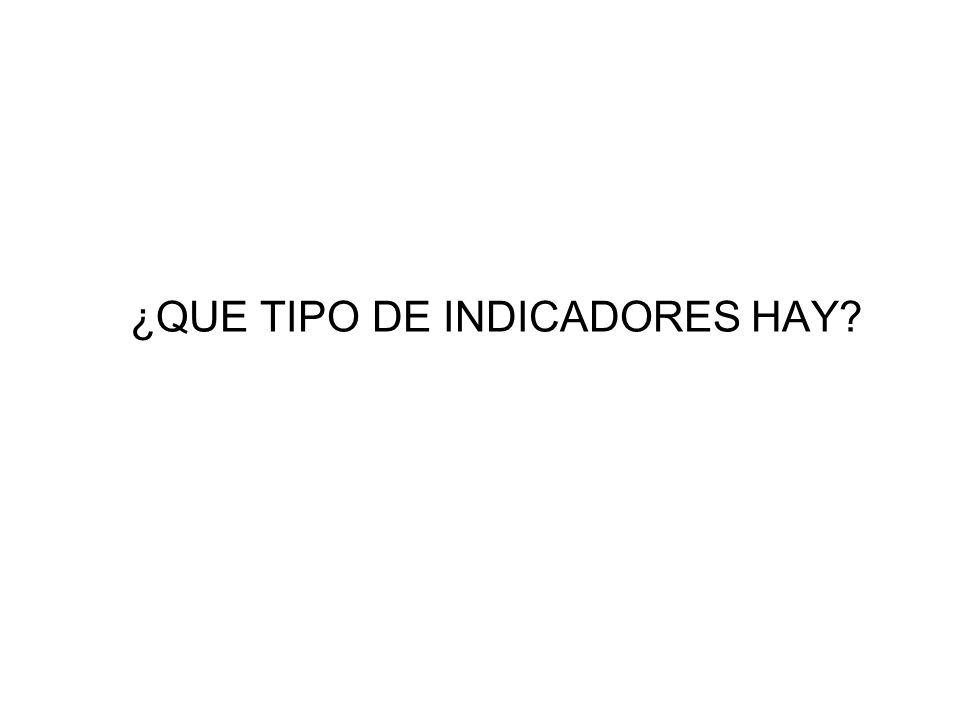 ¿QUE TIPO DE INDICADORES HAY