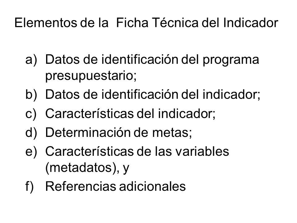 Elementos de la Ficha Técnica del Indicador
