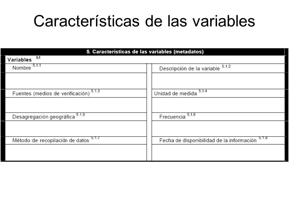 Características de las variables