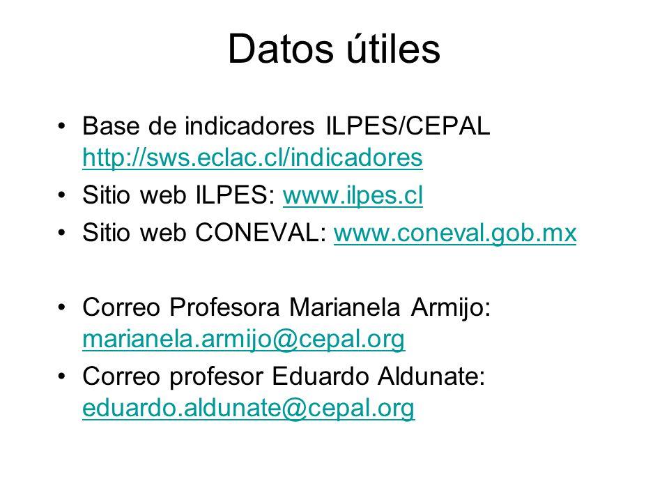 Datos útiles Base de indicadores ILPES/CEPAL http://sws.eclac.cl/indicadores. Sitio web ILPES: www.ilpes.cl.