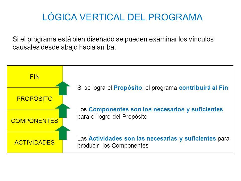 LÓGICA VERTICAL DEL PROGRAMA