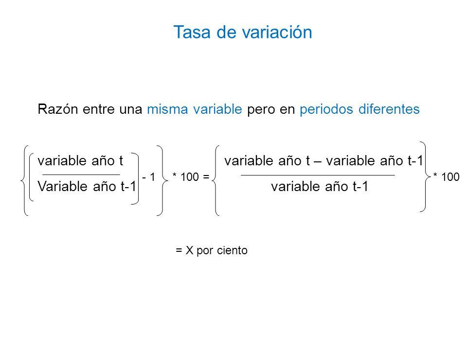 Tasa de variación Razón entre una misma variable pero en periodos diferentes. variable año t variable año t – variable año t-1.