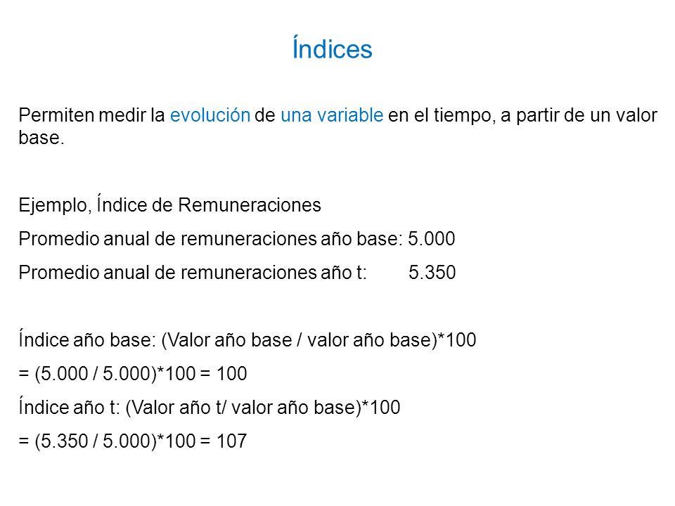 ÍndicesPermiten medir la evolución de una variable en el tiempo, a partir de un valor base. Ejemplo, Índice de Remuneraciones.