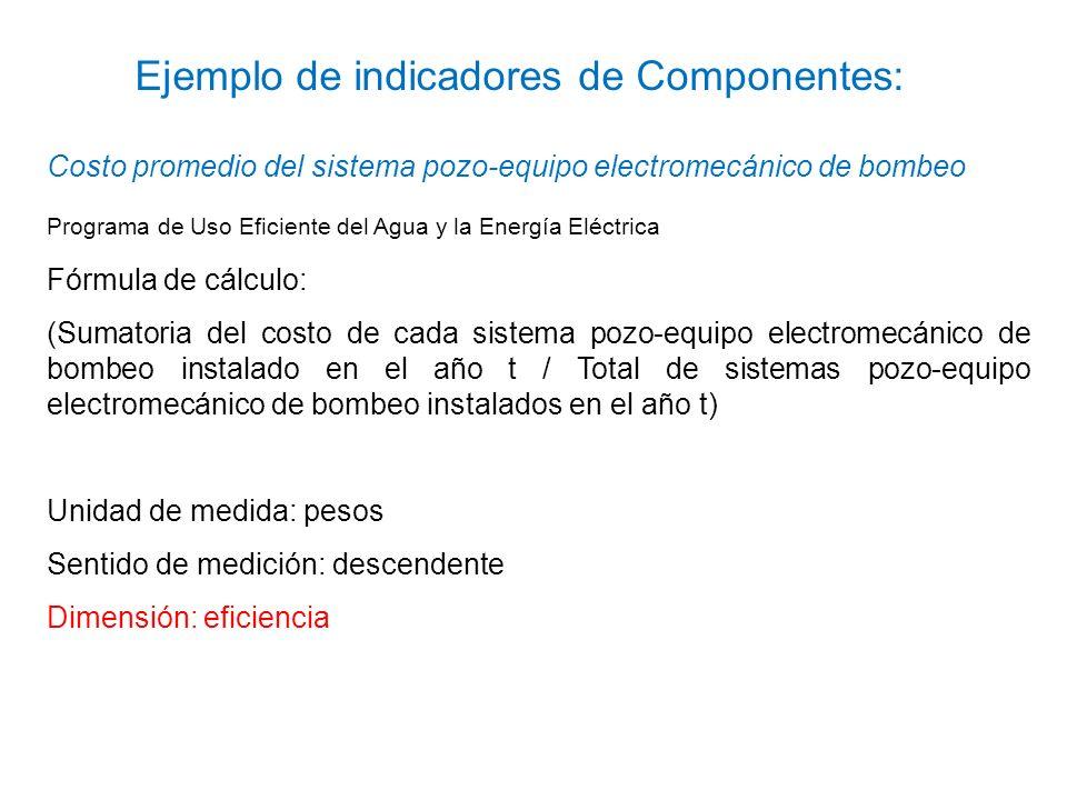 Ejemplo de indicadores de Componentes: