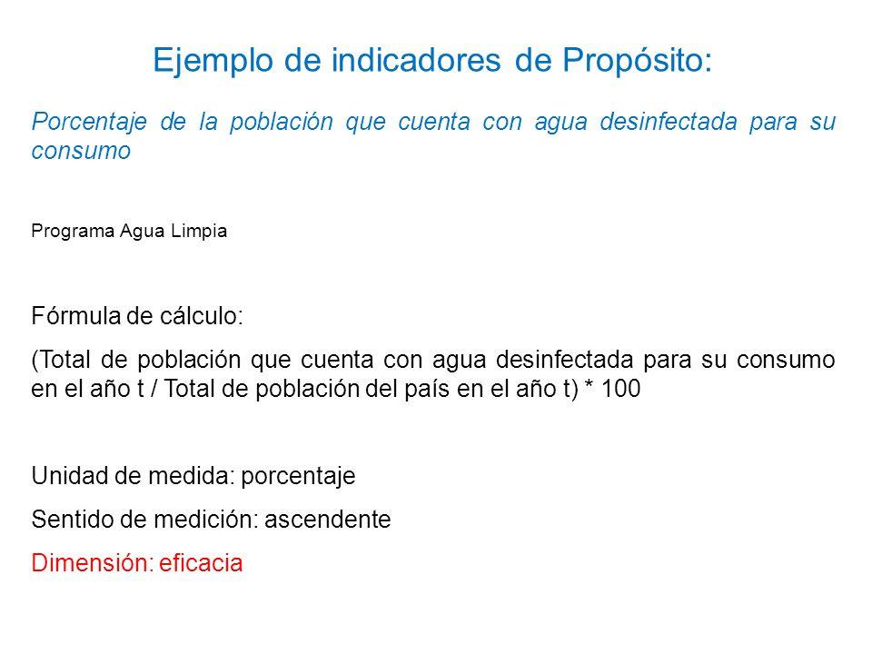 Ejemplo de indicadores de Propósito: