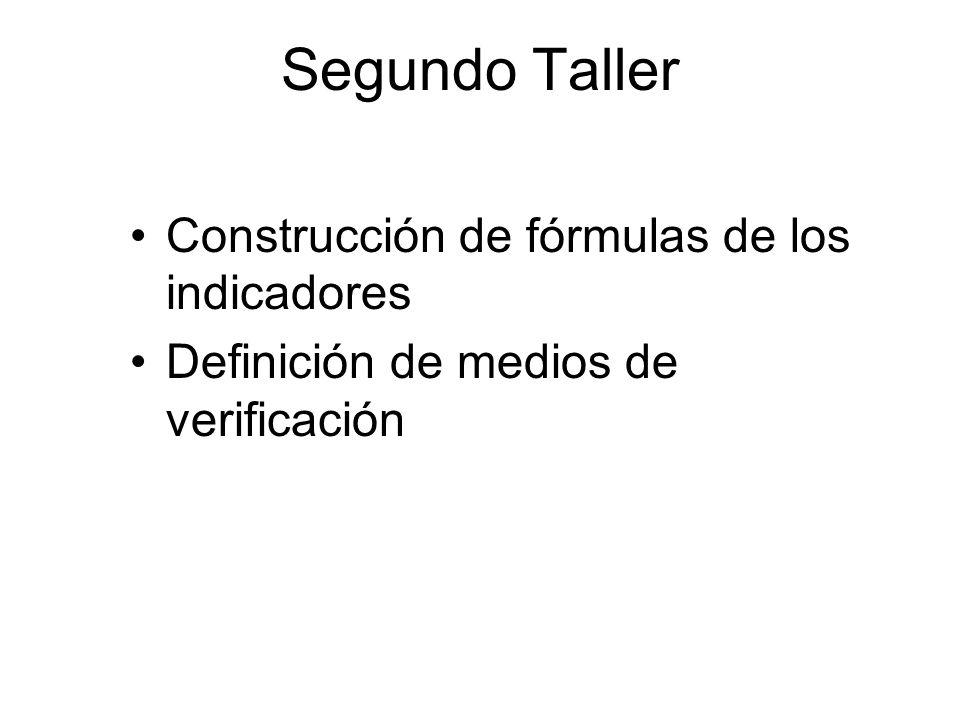 Segundo Taller Construcción de fórmulas de los indicadores