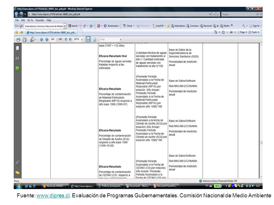 Fuente: www. dipres. cl. Evaluación de Programas Gubernamentales