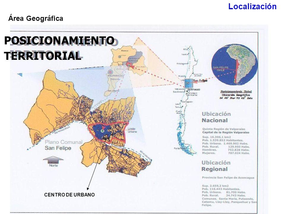 POSICIONAMIENTO TERRITORIAL Localización Área Geográfica