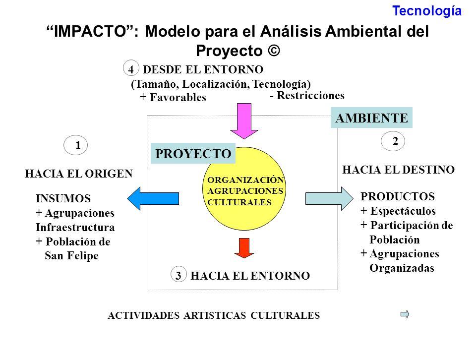IMPACTO : Modelo para el Análisis Ambiental del Proyecto ©