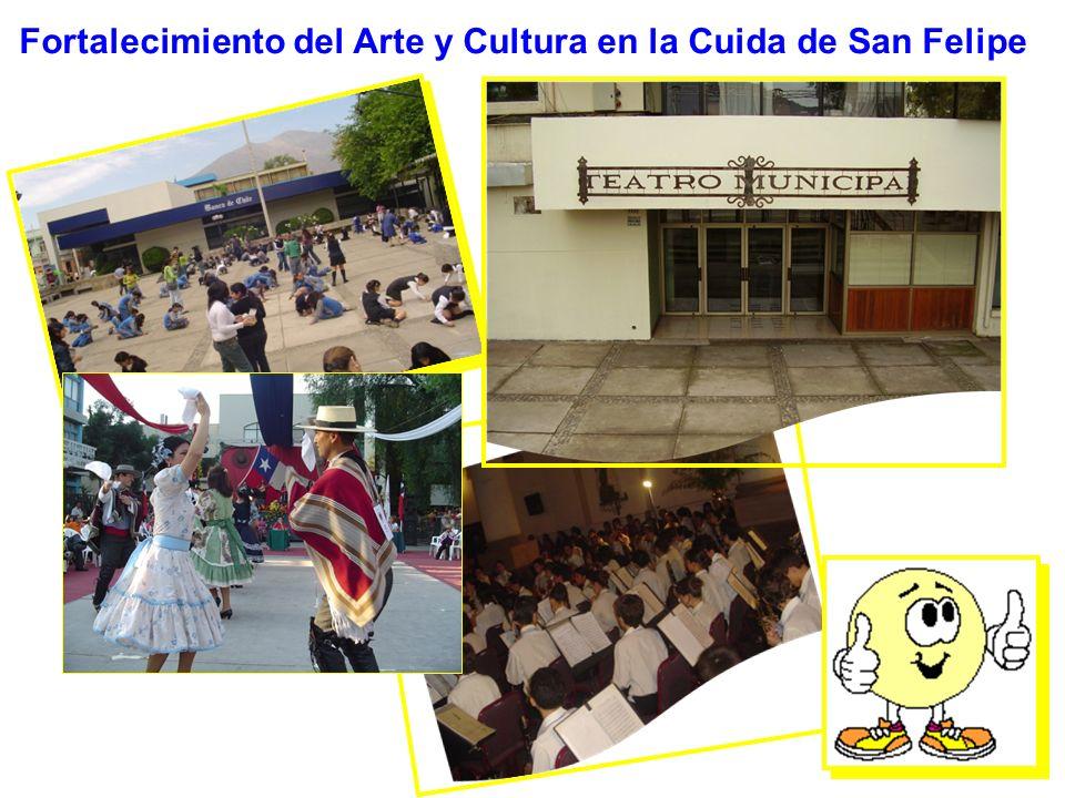 Fortalecimiento del Arte y Cultura en la Cuida de San Felipe