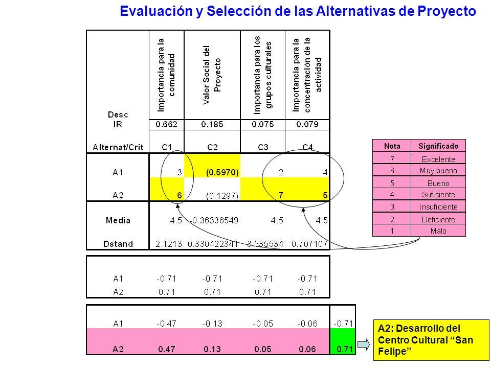 Evaluación y Selección de las Alternativas de Proyecto