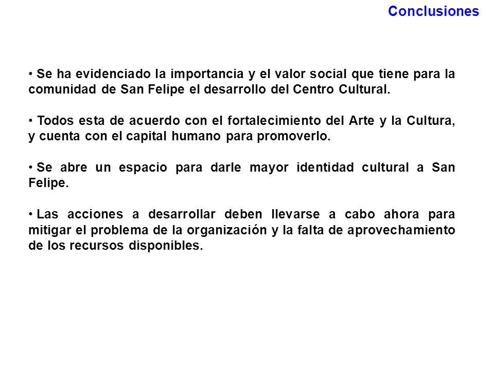 Conclusiones Se ha evidenciado la importancia y el valor social que tiene para la comunidad de San Felipe el desarrollo del Centro Cultural.