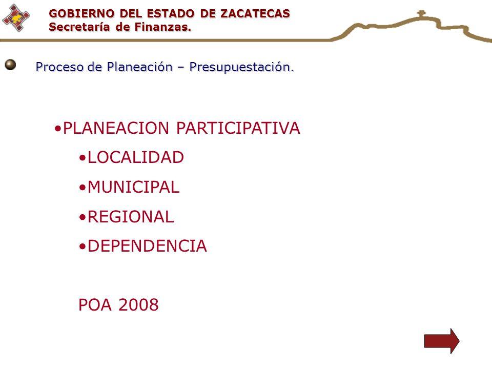 PLANEACION PARTICIPATIVA LOCALIDAD MUNICIPAL REGIONAL DEPENDENCIA