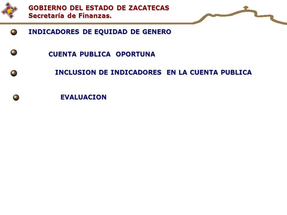 INDICADORES DE EQUIDAD DE GENERO