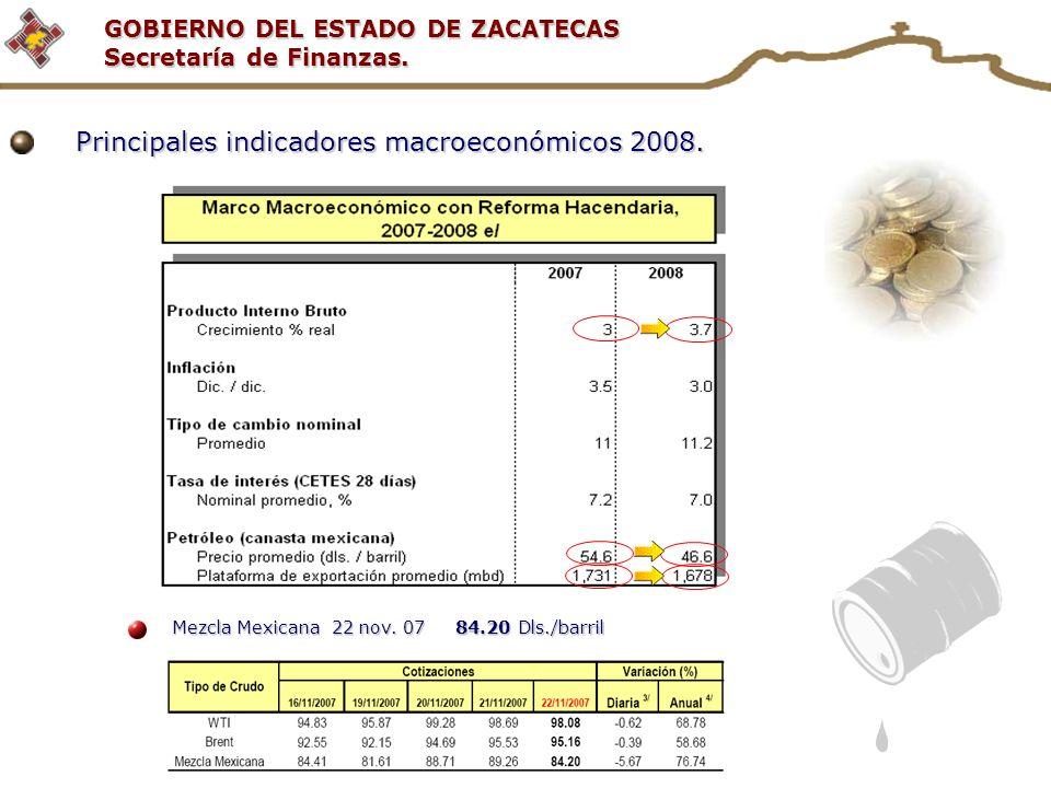 Principales indicadores macroeconómicos 2008.