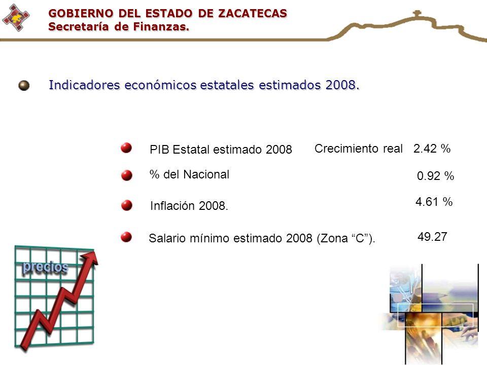 Indicadores económicos estatales estimados 2008.