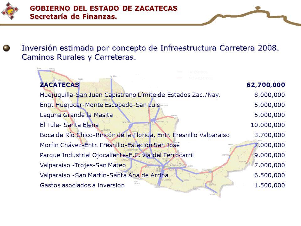 Inversión estimada por concepto de Infraestructura Carretera 2008.