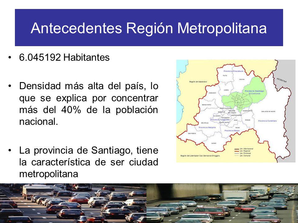 Antecedentes Región Metropolitana