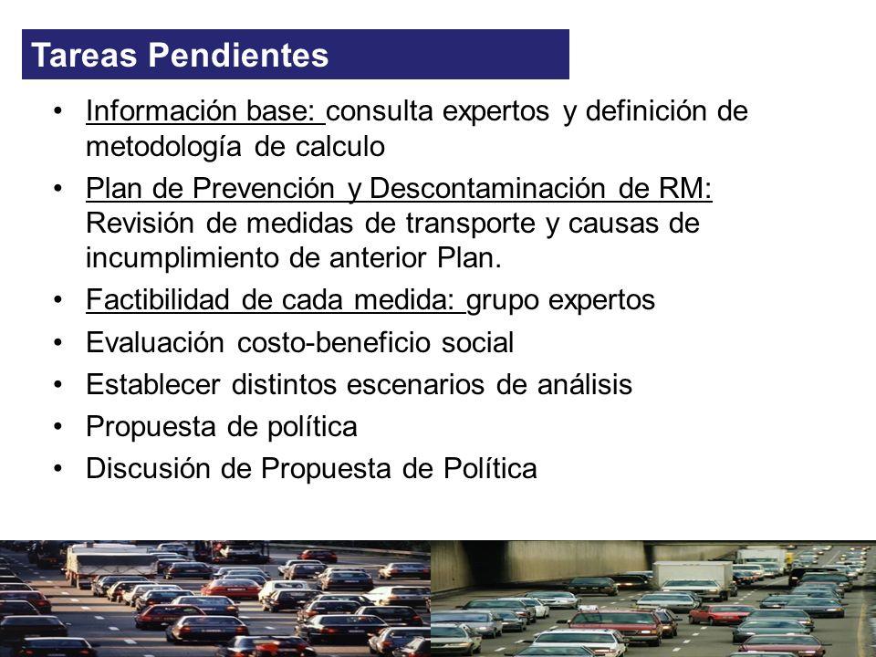 Tareas Pendientes Información base: consulta expertos y definición de metodología de calculo.