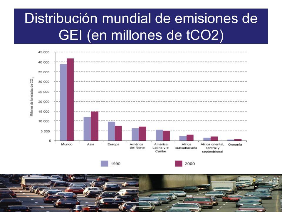 Distribución mundial de emisiones de GEI (en millones de tCO2)
