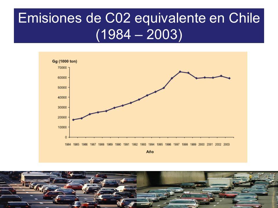 Emisiones de C02 equivalente en Chile (1984 – 2003)