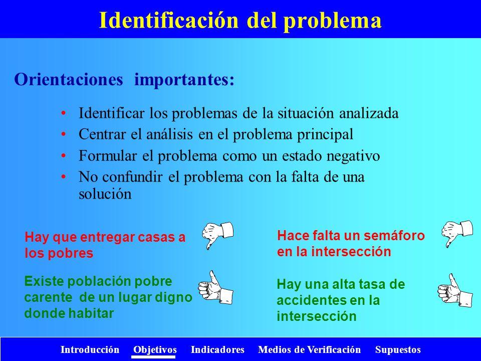 Identificación del problema