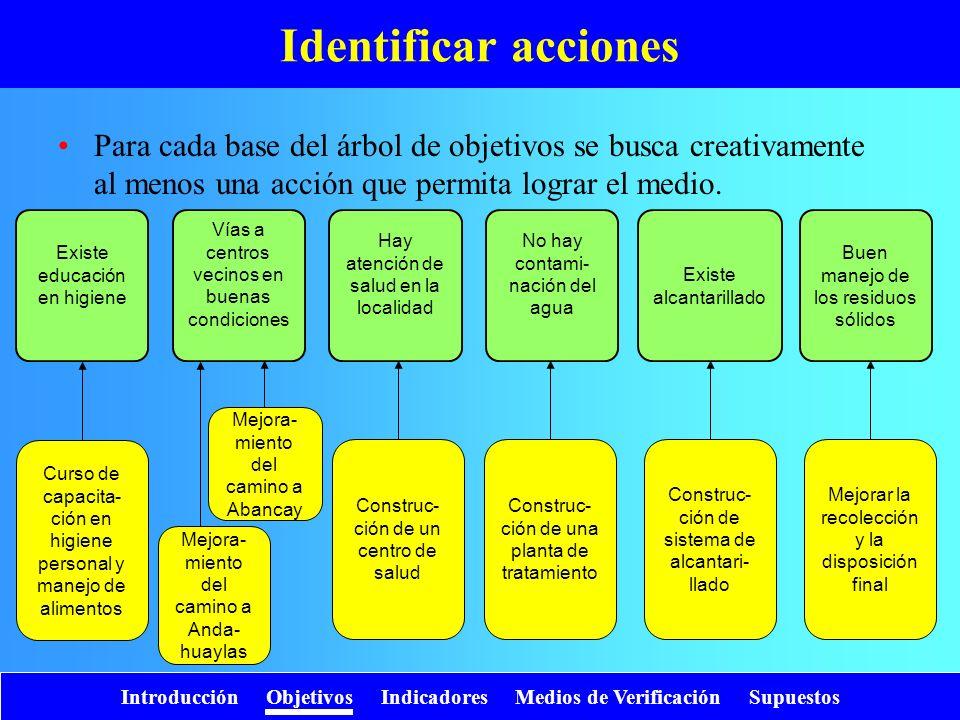 Identificar acciones Para cada base del árbol de objetivos se busca creativamente al menos una acción que permita lograr el medio.