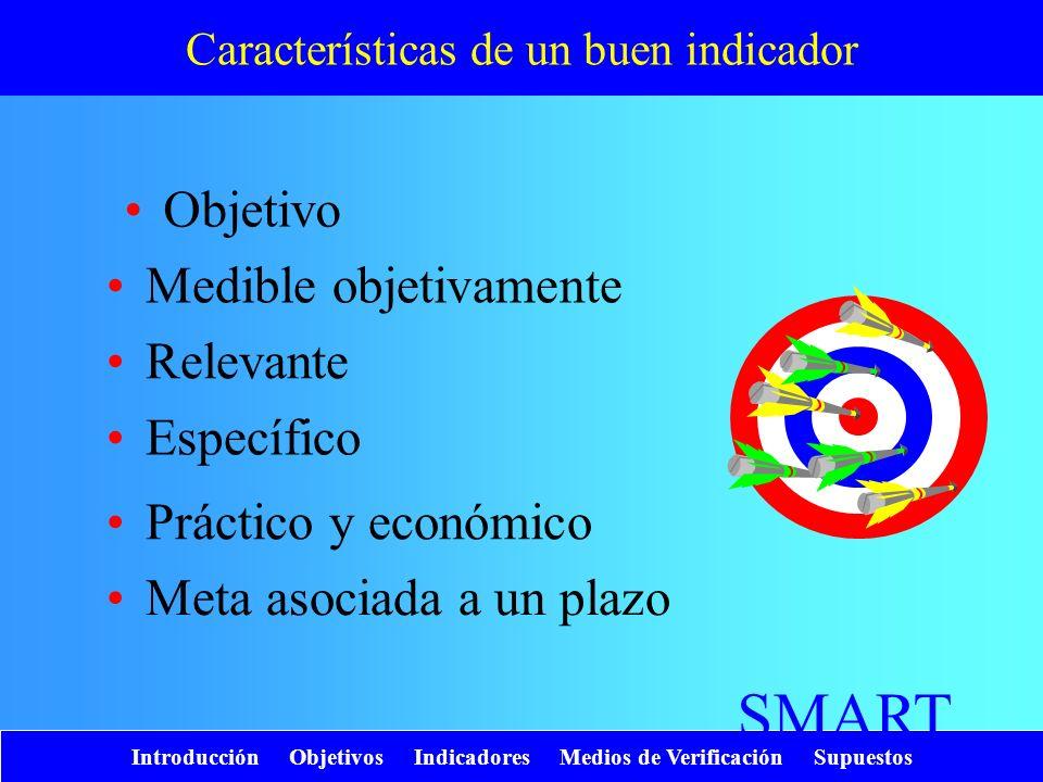 Características de un buen indicador