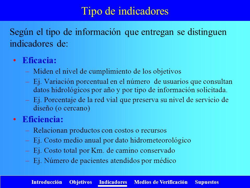 Tipo de indicadores Según el tipo de información que entregan se distinguen indicadores de: Eficacia: