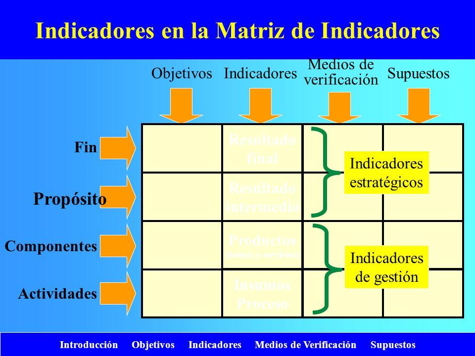 Indicadores en la Matriz de Indicadores