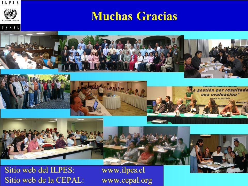 Muchas Gracias Sitio web del ILPES: www.ilpes.cl