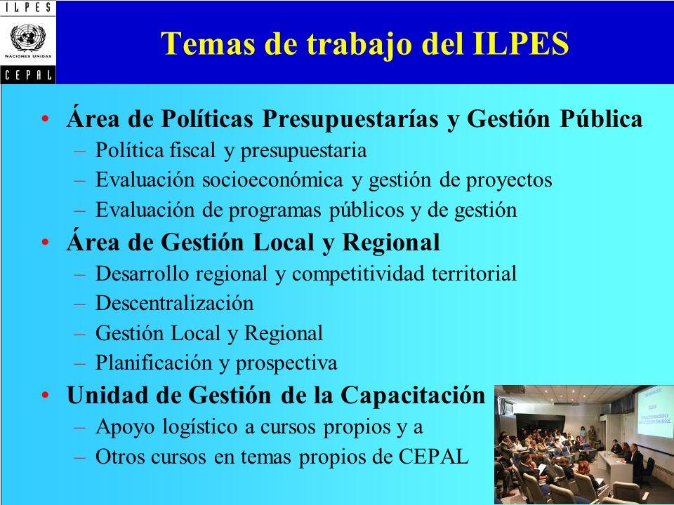 Temas de trabajo del ILPES