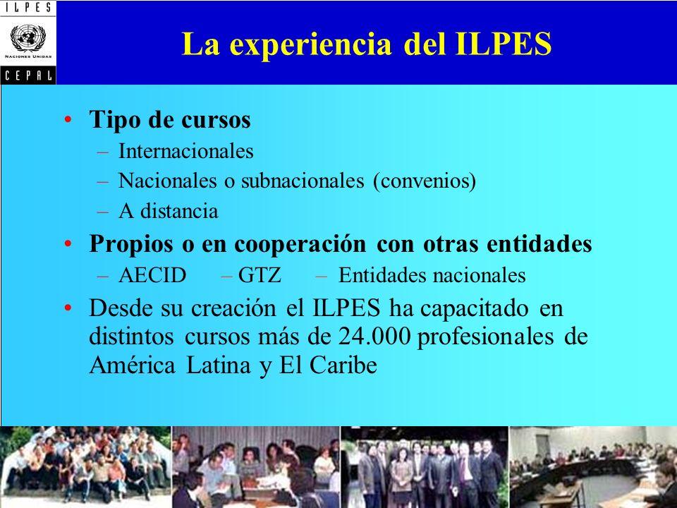 La experiencia del ILPES