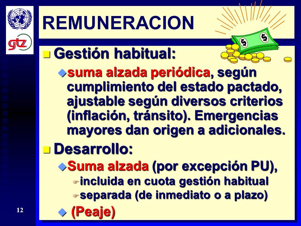 REMUNERACION Gestión habitual: Desarrollo: